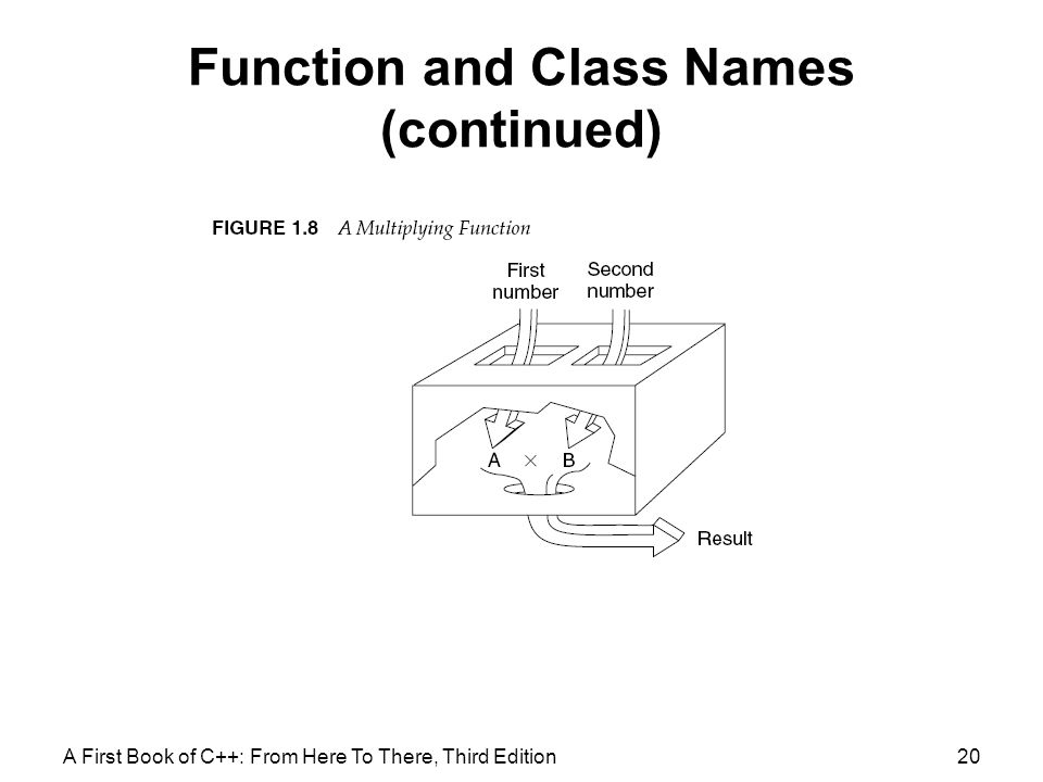 Function and Class Names (continued)