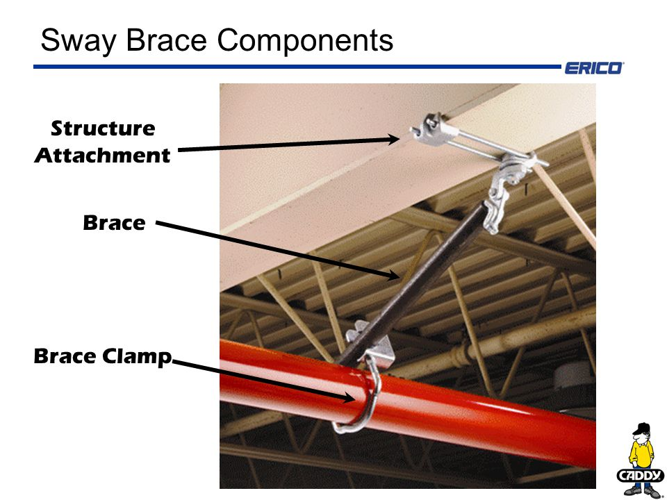 Fire Sprinkler Earthquake Protection – Sway Bracing - ppt video ...