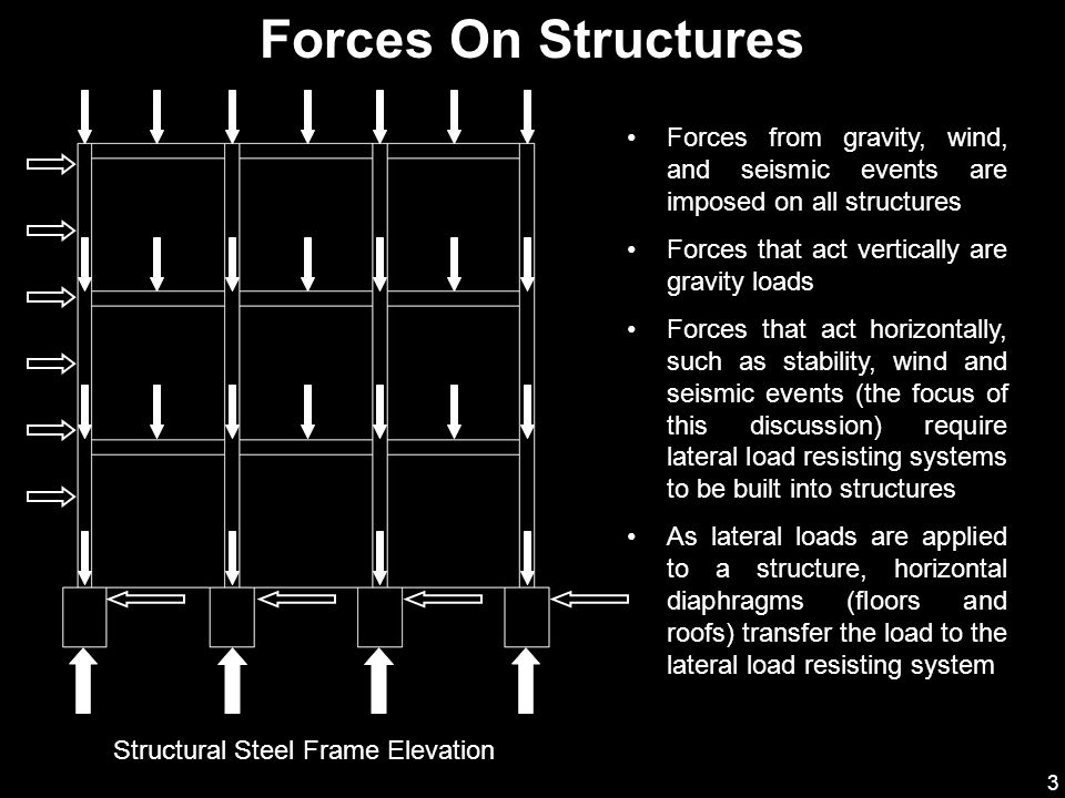Connections And Bracing Configurations Ppt Download