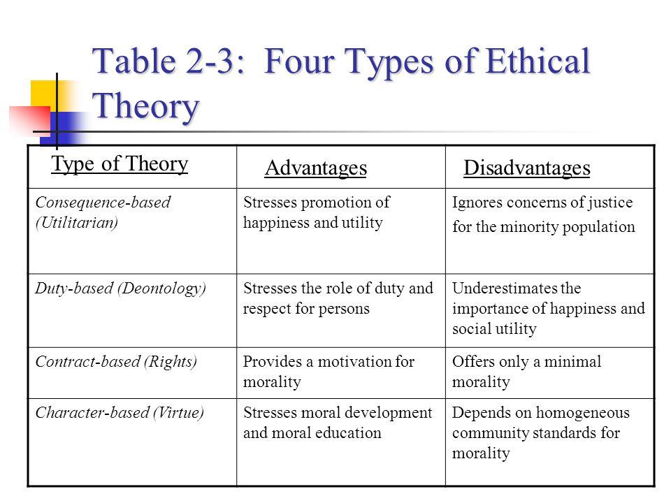advantages and disadvantages of deontology