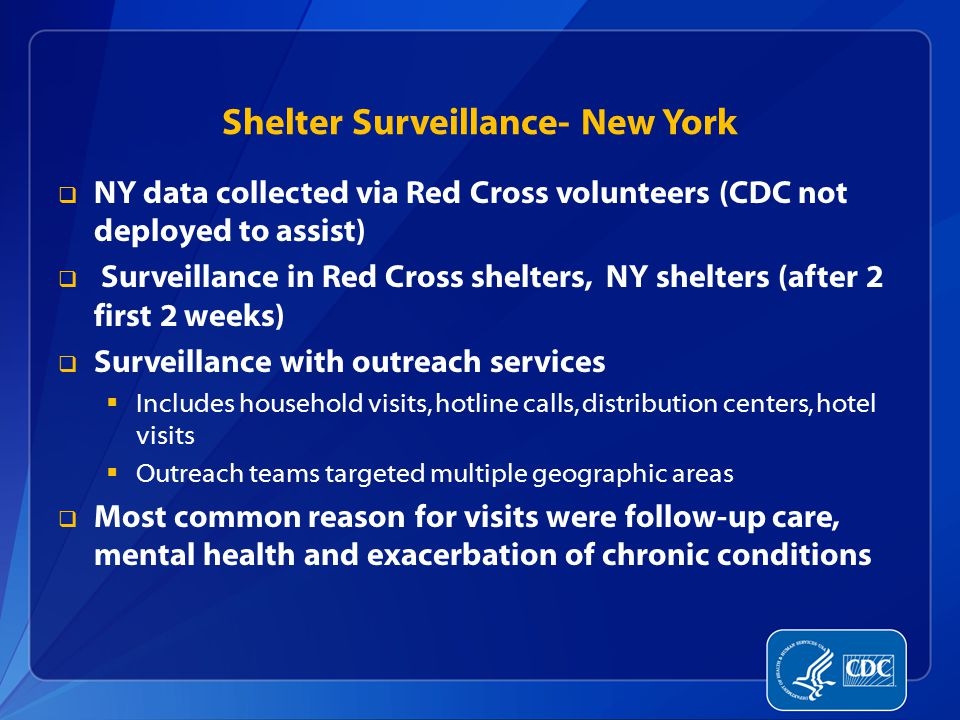 Shelter Surveillance- New York