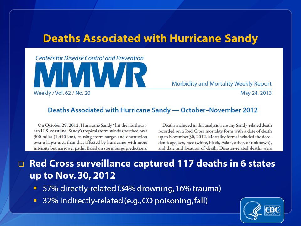 Deaths Associated with Hurricane Sandy