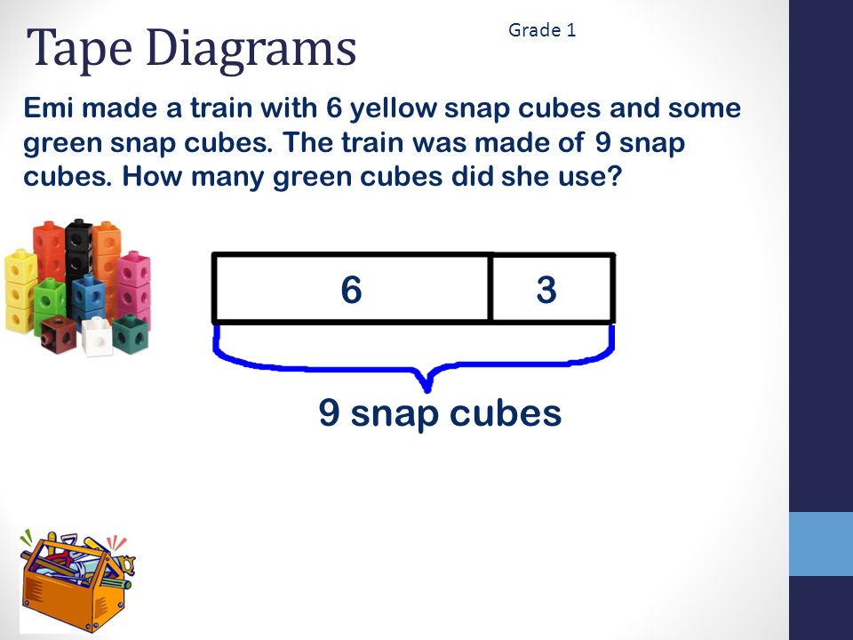 Tape diagram for 5x 23 simple electronic circuits eureka if we knew then ppt video online download rh slideplayer com 5th grade math tape diagram examples of tape diagrams ccuart Gallery