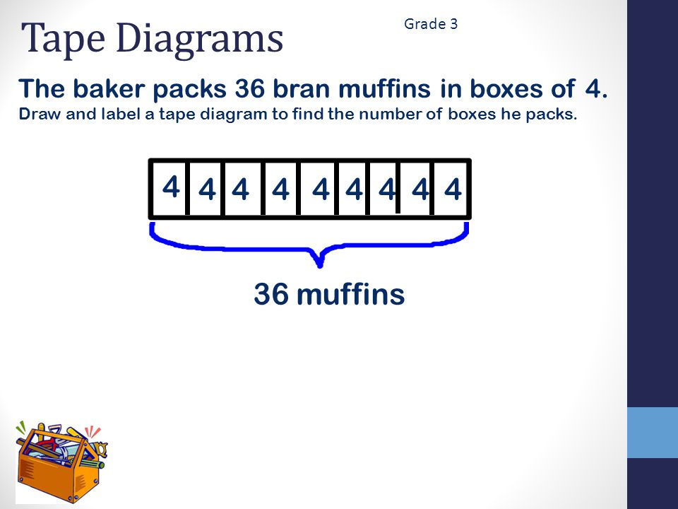 Eureka if we knew then ppt video online download 24 tape diagrams grade 3 ccuart Gallery
