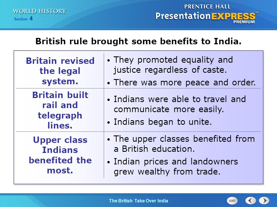 benefits of indian education system