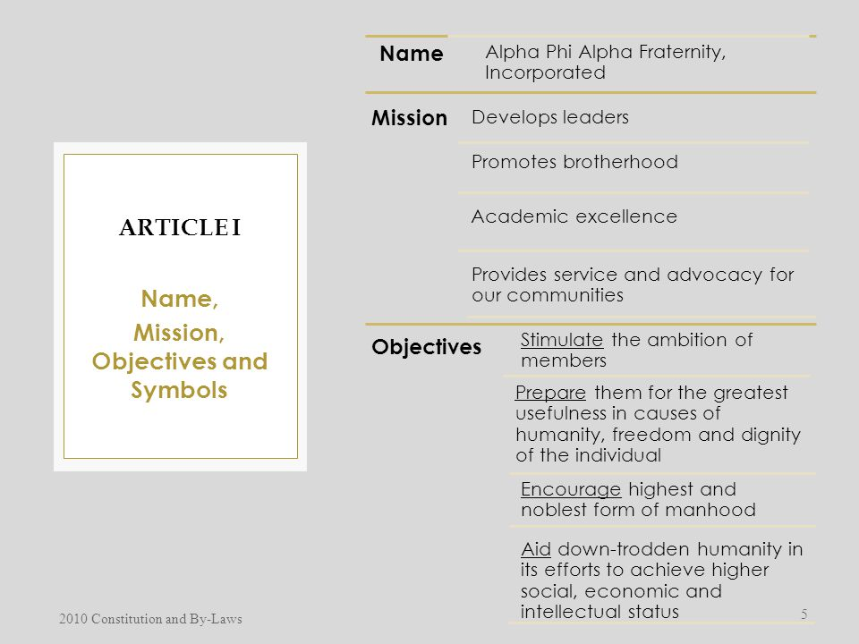 Alpha Phi Alpha Fraternity Inc Ppt Download