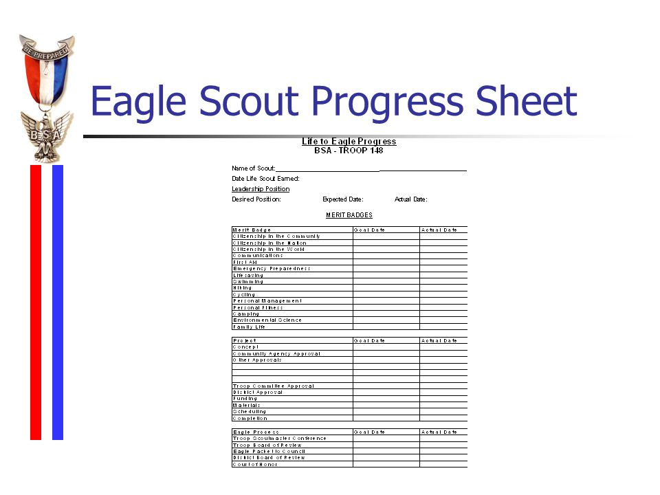 Trail To Eagle Prepared By Tahquitz District Advancement Committee Ppt Download,Cute Turtle Names Boy