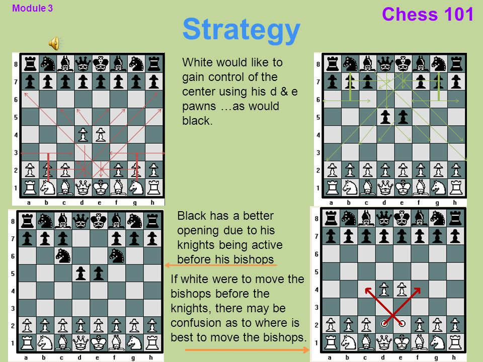 Module 3 Chess 101 Strategy Strategy refers to an overall plan to
