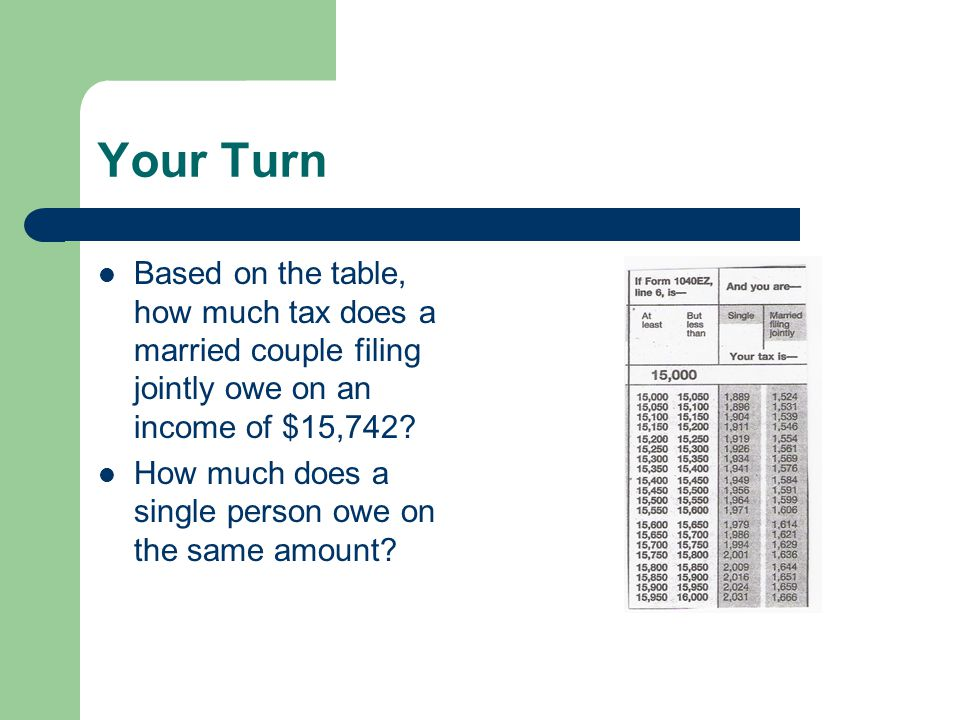 Your Turn Based on the table, how much tax does a married couple filing jointly owe on an income of $15,742