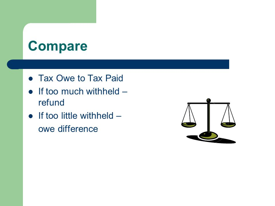 Compare Tax Owe to Tax Paid If too much withheld – refund