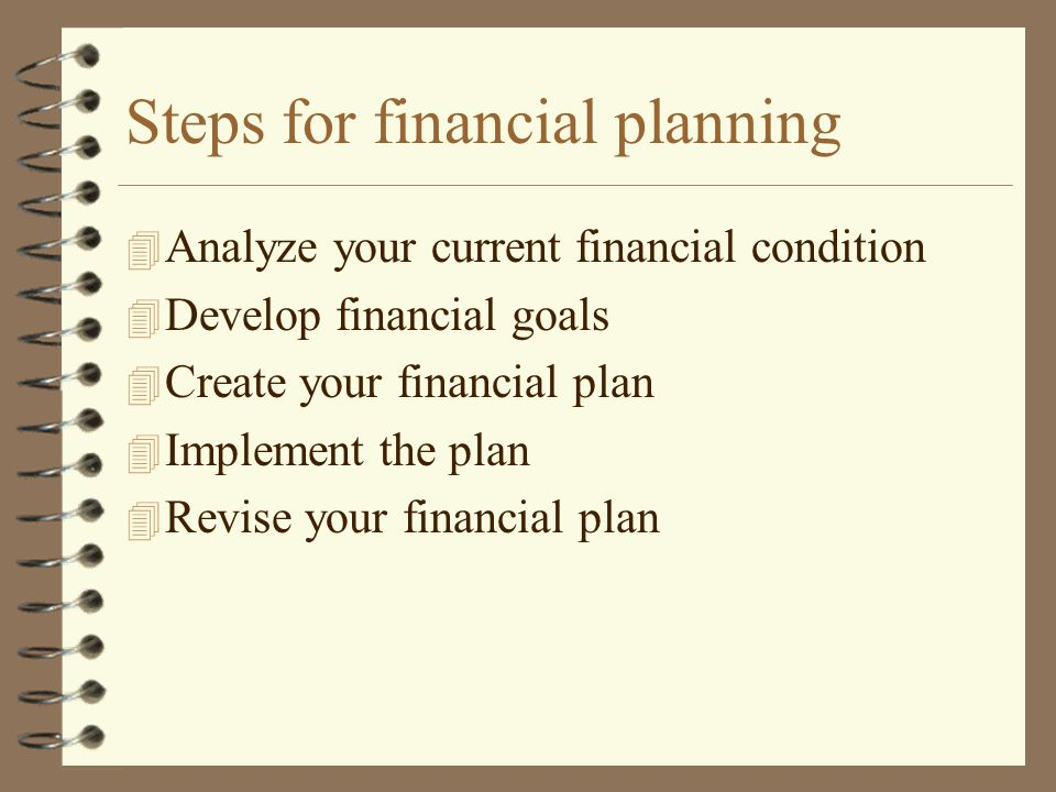 Steps for financial planning