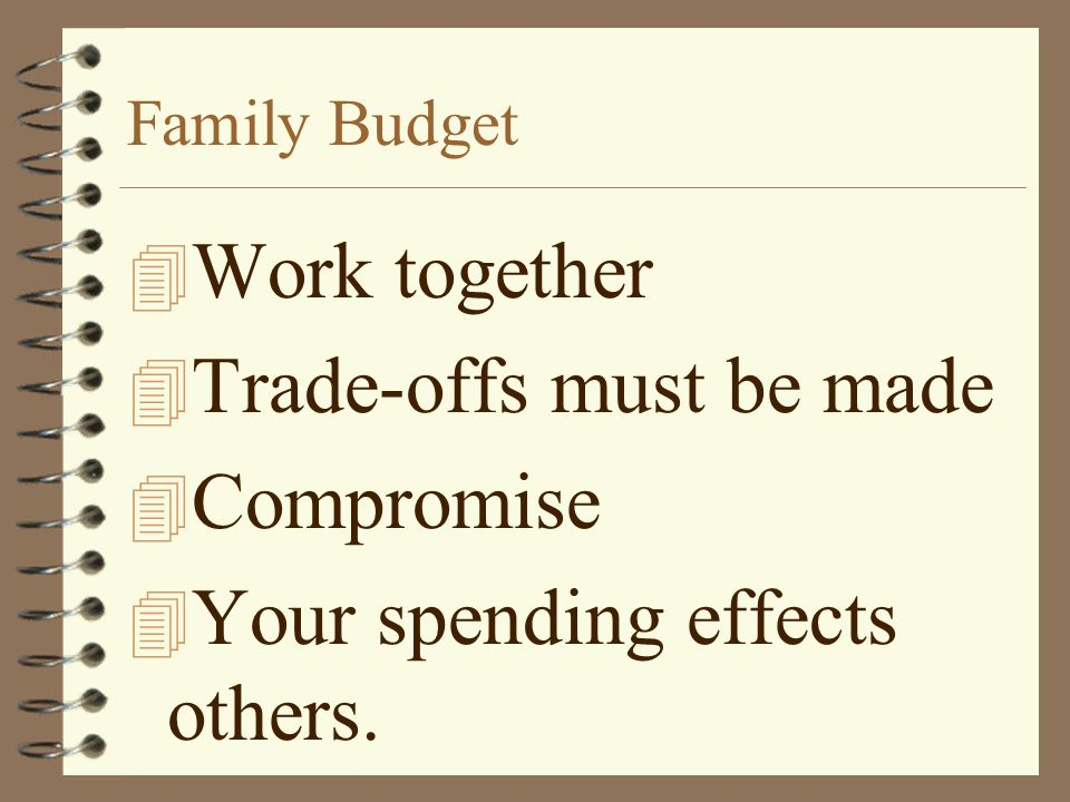 Trade-offs must be made Compromise Your spending effects others.