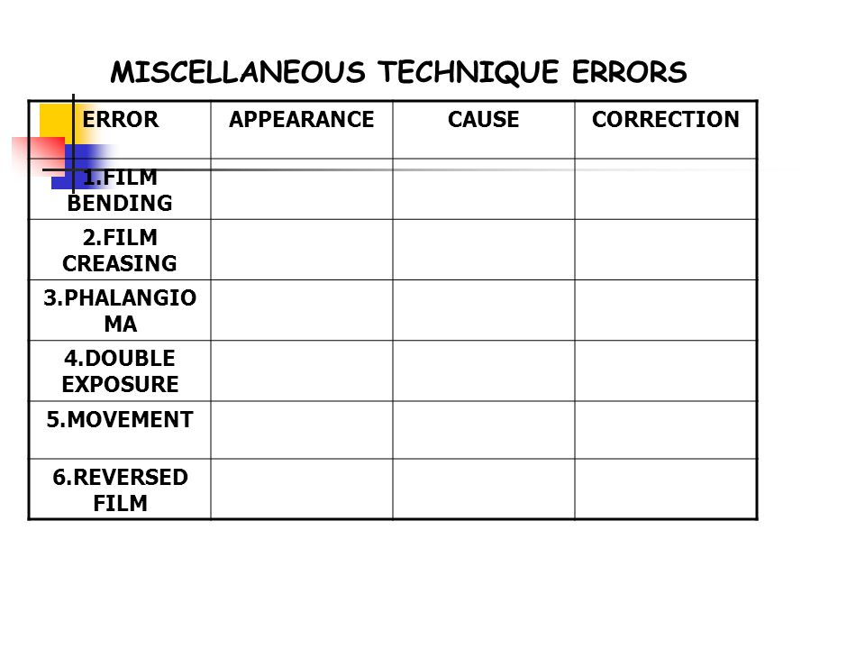 MISCELLANEOUS TECHNIQUE ERRORS