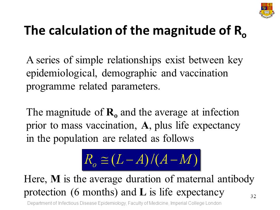 The calculation of the magnitude of Ro