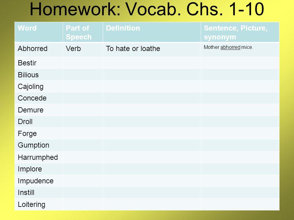 comparison essay introduction example