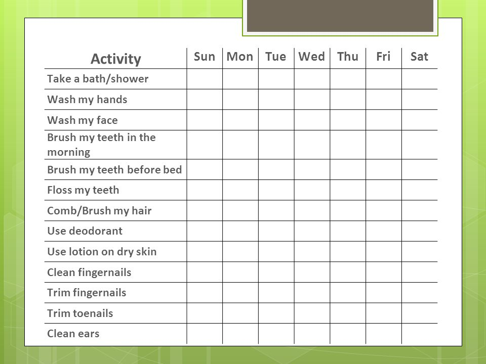 Activity Sun Mon Tue Wed Thu Fri Sat Take a bath/shower Wash my hands