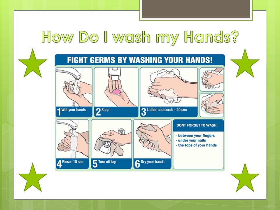 How Do I wash my Hands