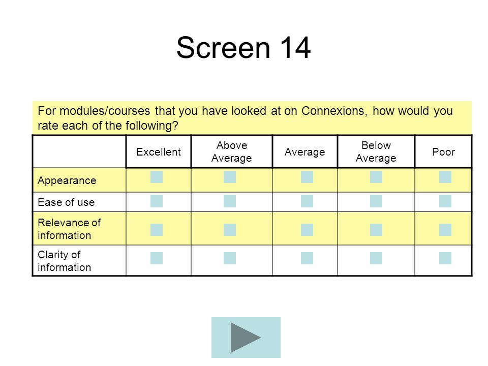 Screen 14 For modules/courses that you have looked at on Connexions, how would you rate each of the following