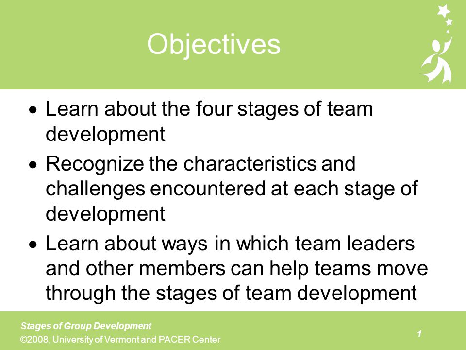 identify and describe the stages of team development