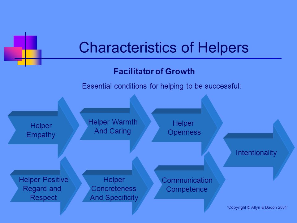 characteristics of effective helpers in counseling