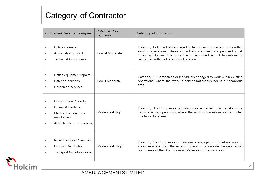 Category of Contractor