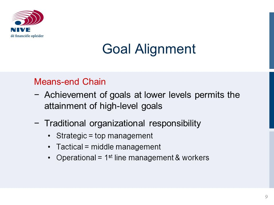 Goal Alignment Means-end Chain