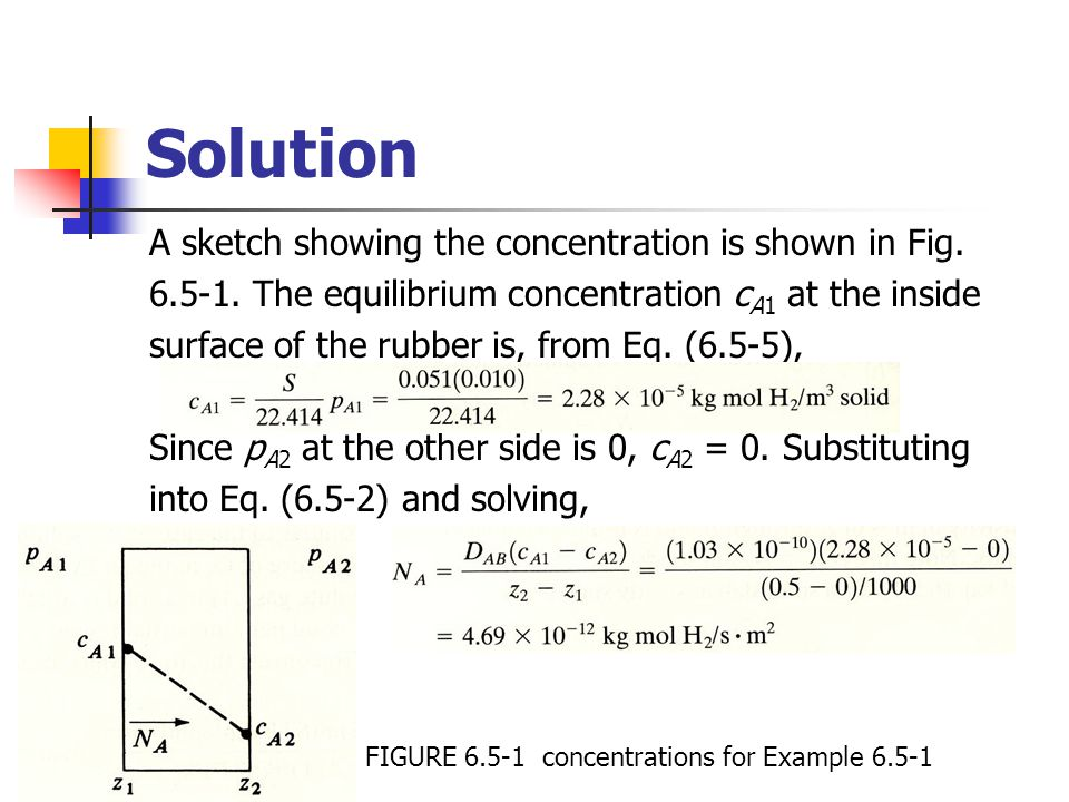 Solution A sketch showing the concentration is shown in Fig.