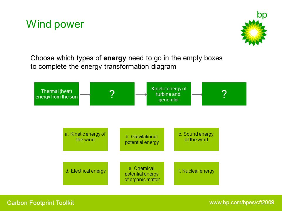 wind power choose which types of energy need to go in the empty boxes to  complete