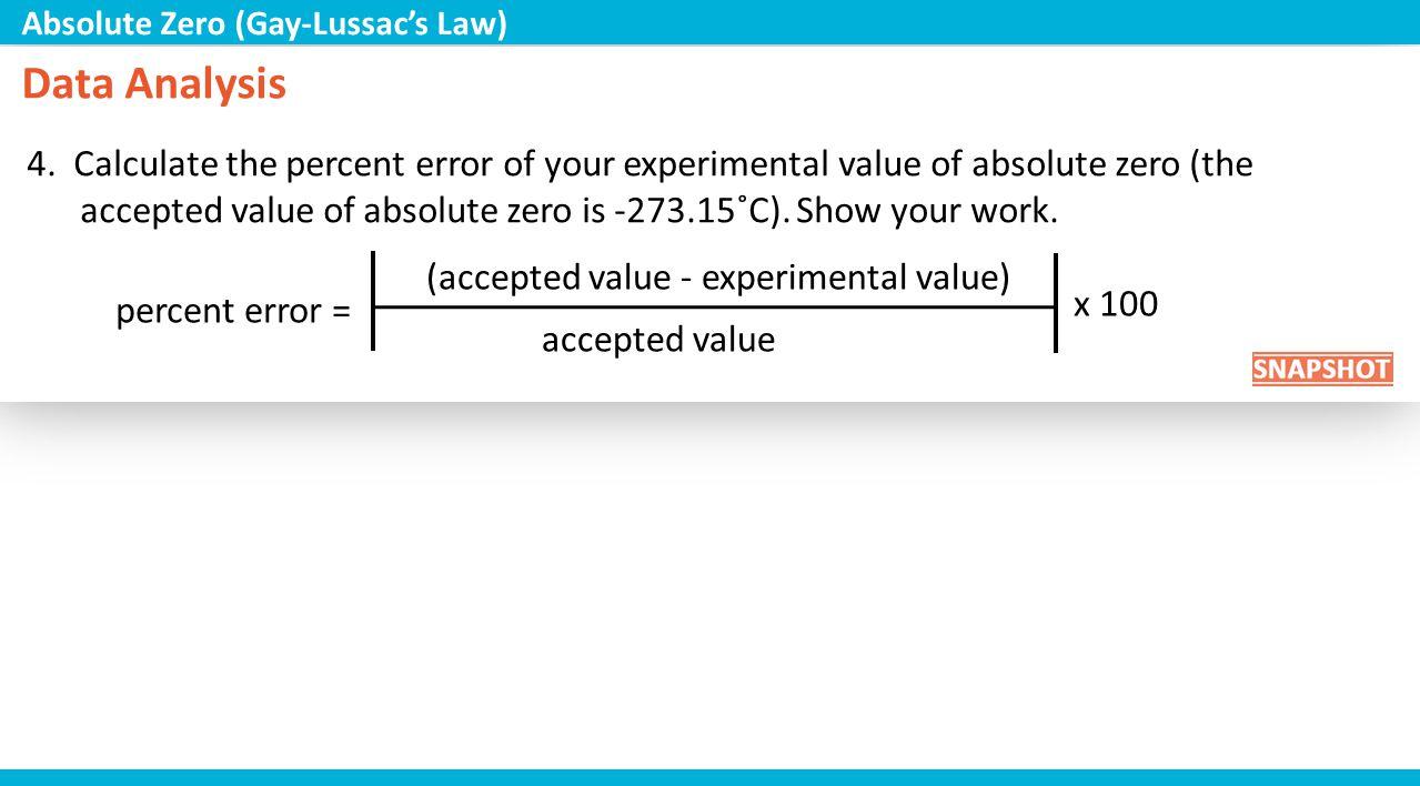 percent error   read