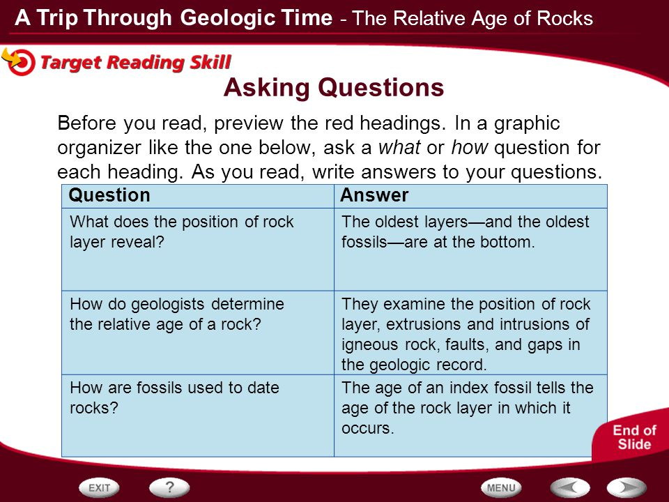 relative age dating activity answers