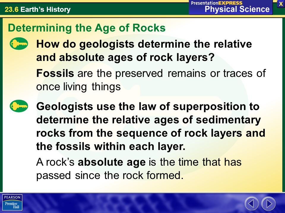 How can geologists use radioactive hookup to find the absolute ages of sedimentary layers
