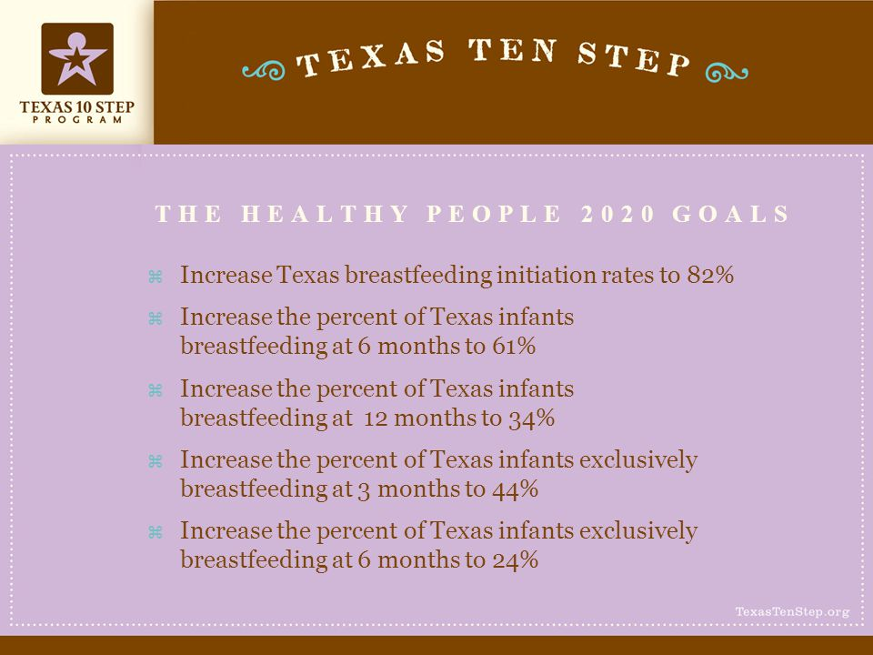 the healthy people 2020 goals