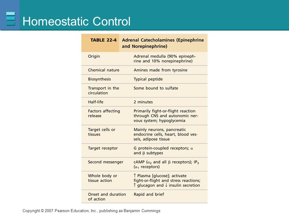 Homeostatic Control