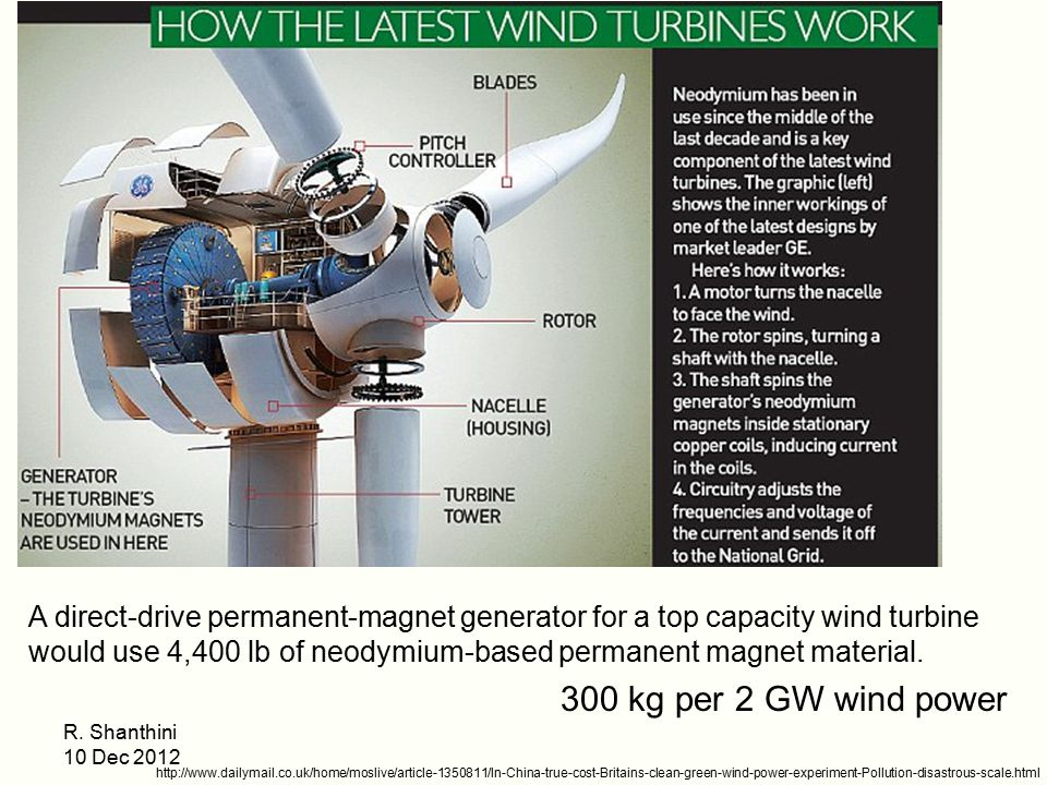 A direct-drive permanent-magnet generator for a top capacity wind turbine would use 4,400 lb of neodymium-based permanent magnet material.