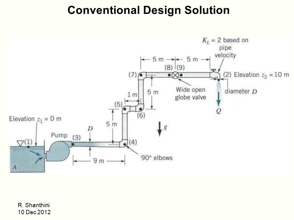 Conventional Design Solution
