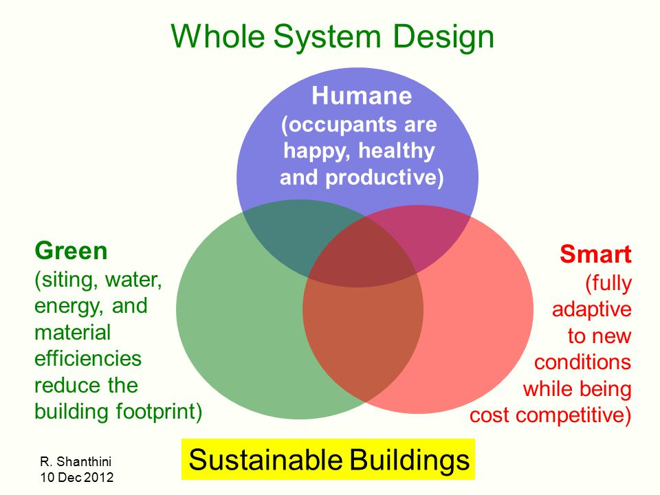Whole System Design Sustainable Buildings Humane Green Smart