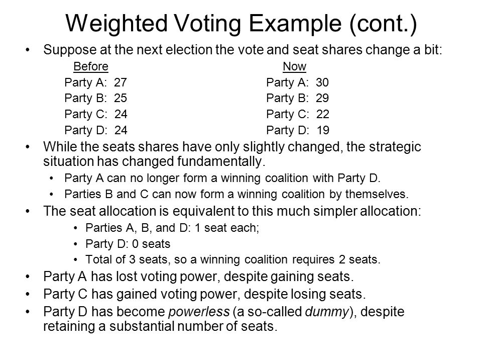 weighted voting democracy