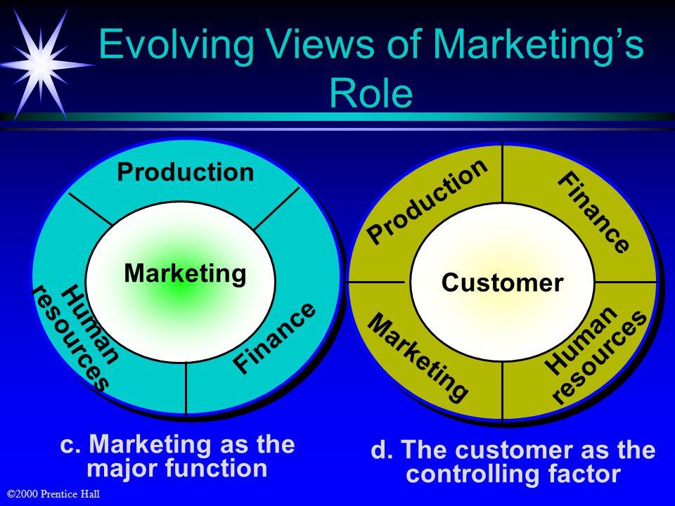 customer satisfaction by philip kotler pdf