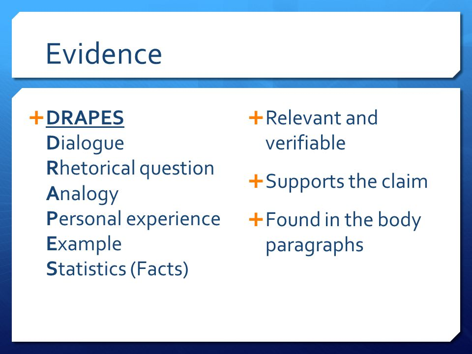 Evidence DRAPES Dialogue Rhetorical question Analogy Personal experience Example Statistics (Facts)