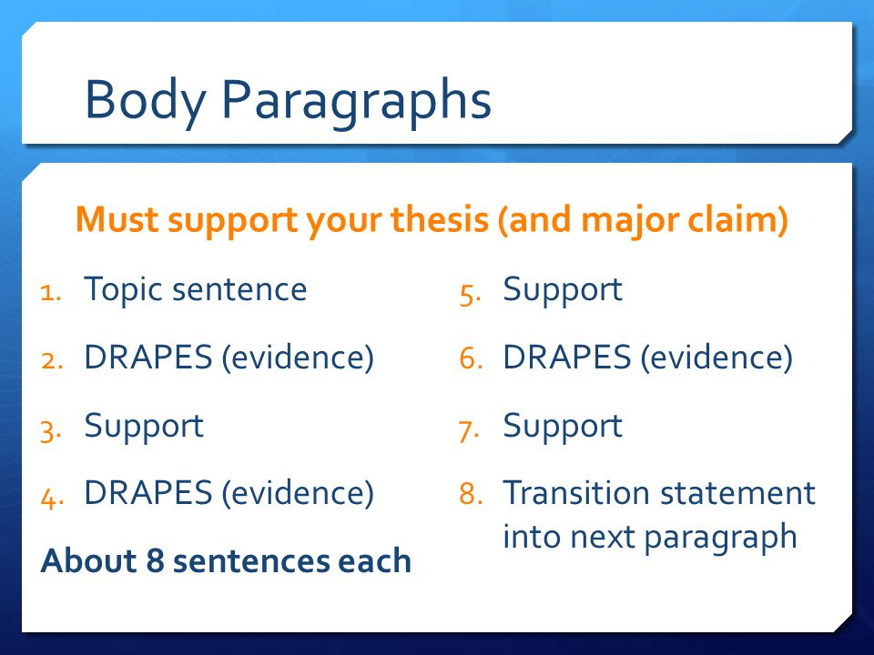 Must support your thesis (and major claim)