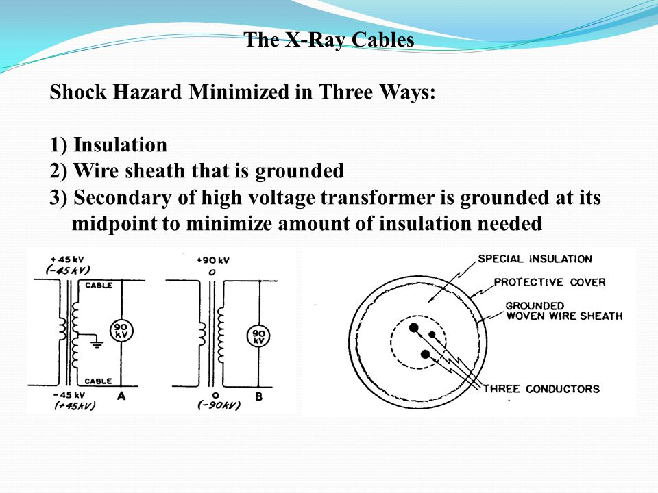 The X Ray Circuit Ppt Video Online Download