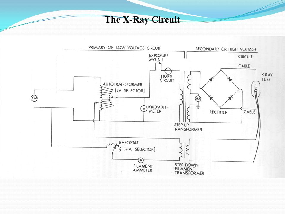 20 the x-ray circuit