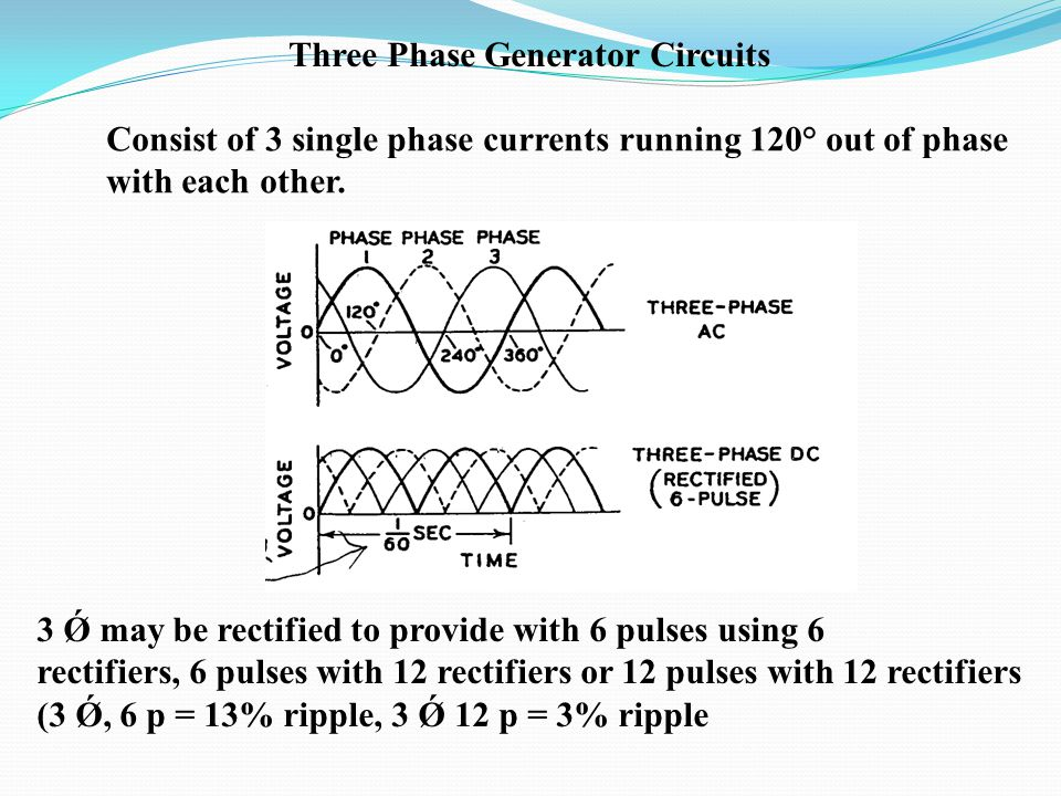 The X-Ray Circuit  - ppt video online download