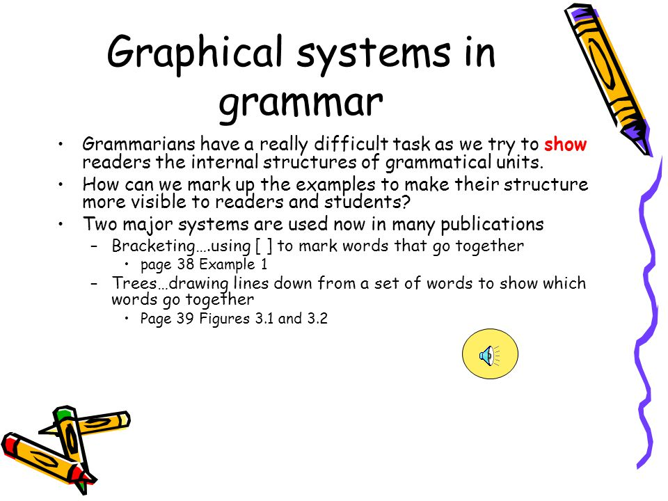Graphical systems in grammar