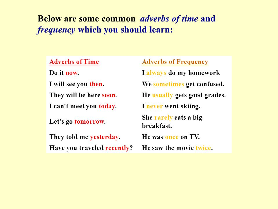 Below are some common adverbs of time and frequency which you should learn: