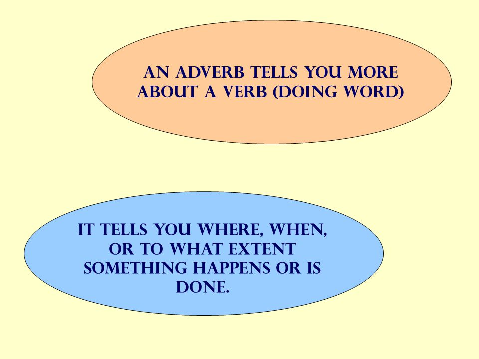 An adverb tells you more about a verb (doing word)