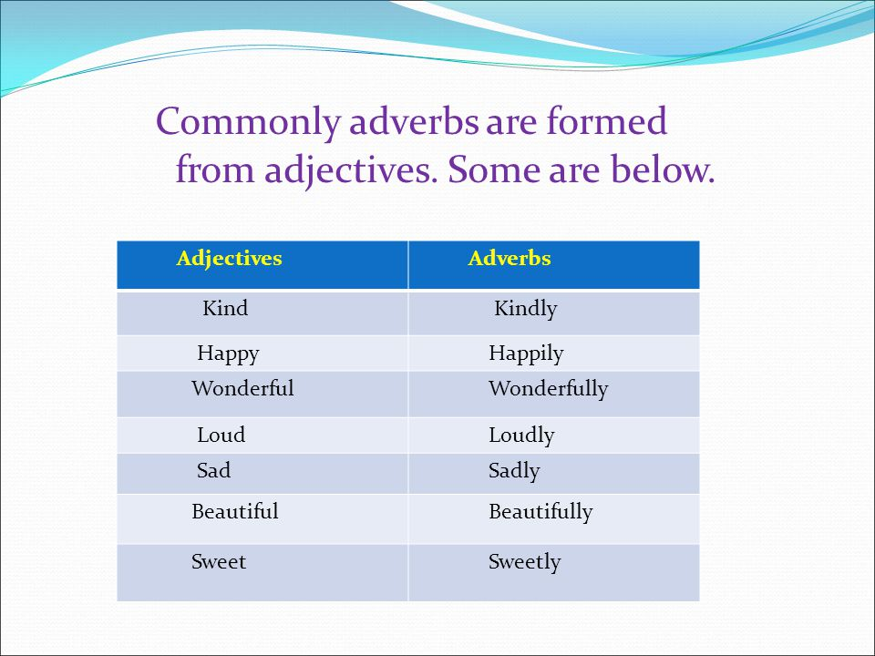Commonly adverbs are formed from adjectives. Some are below.