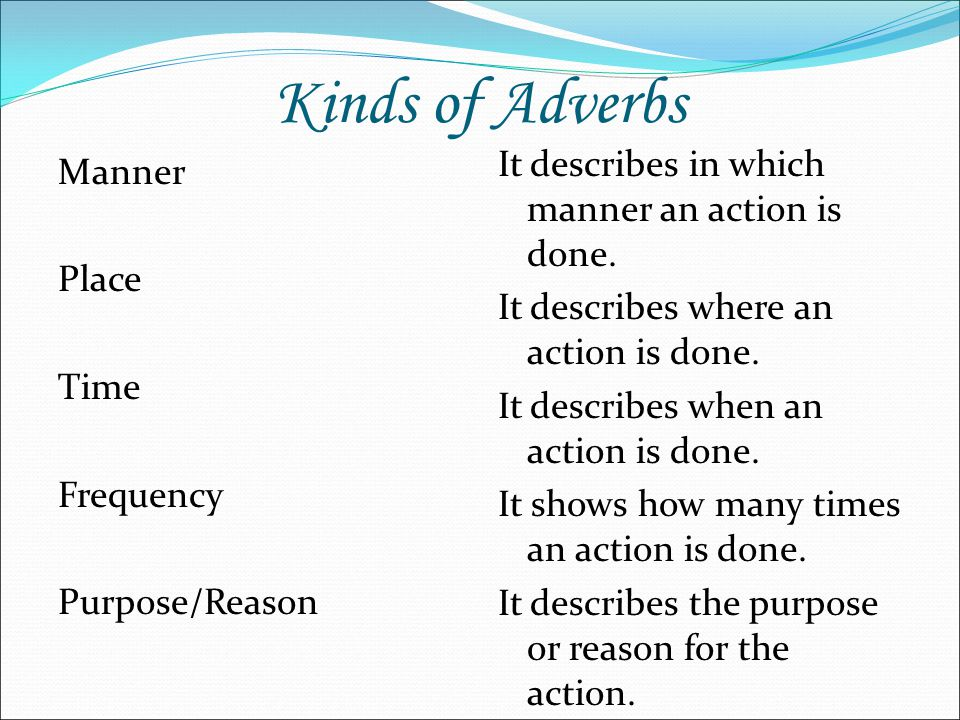 Type Of Adverbs And Examples Image Collections Example Cover