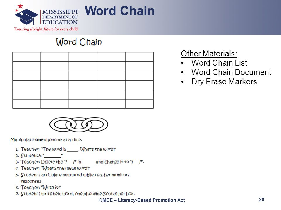 Word Chain Other Materials: Word Chain List Word Chain Document