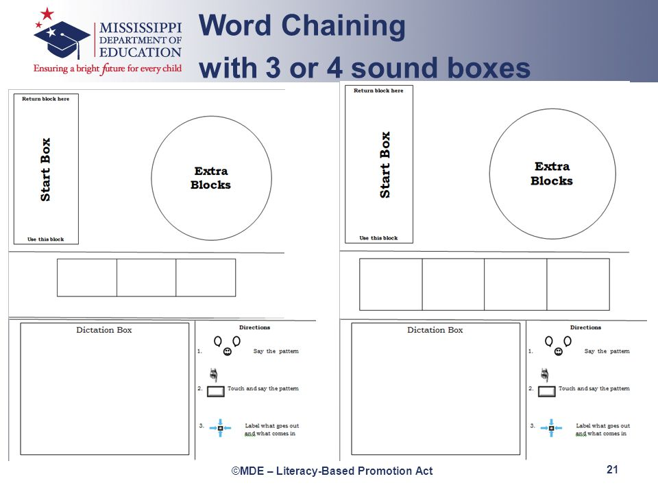 Word Chaining with 3 or 4 sound boxes